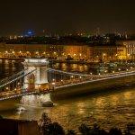 Luoghi da Visitare a Budapest
